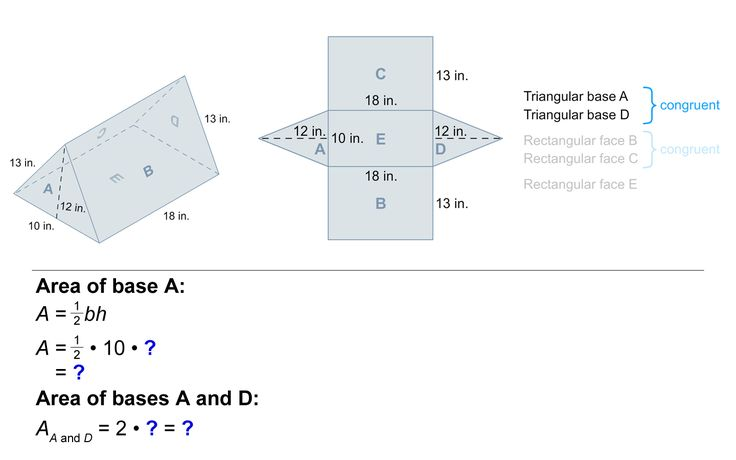 Triangular prism and net diagram of prism with faces labeled A, B, C, D, and E. Length 18 in., width 10 in., height 12 in. Triangular base A and Triangular base D are congruent. Rectangular face B and Rectangular face C are congruent. Rectangular face E. Area of base A- A equals one-half bh equals one-half times 10 times what equals what. Area of bases A and D- A sub A and D equals 2 times what equals what.
