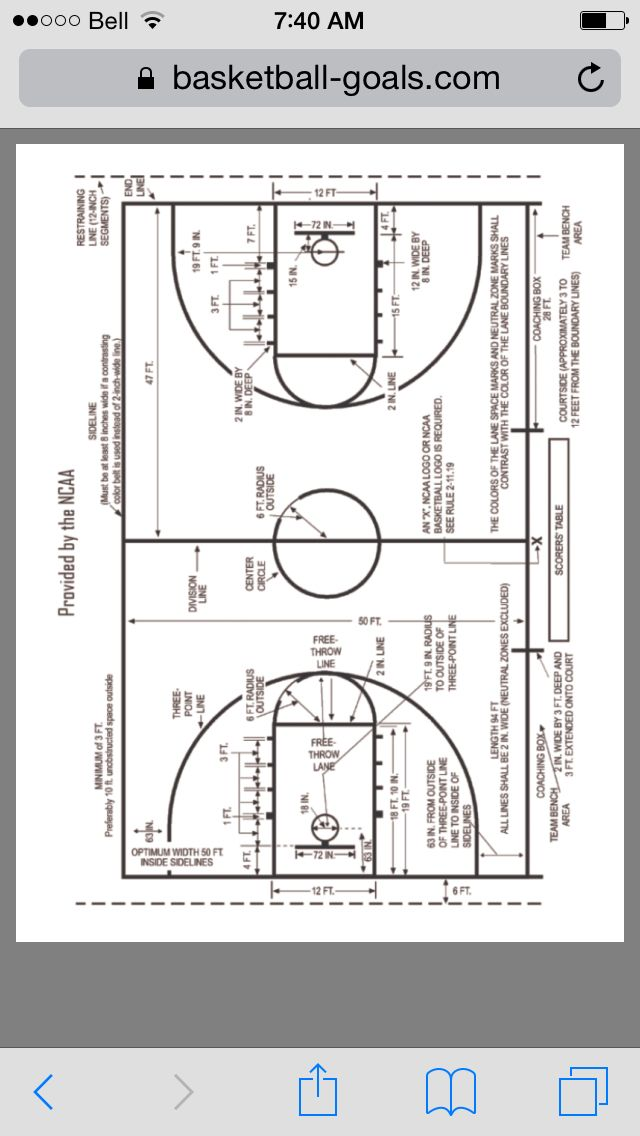Basketball Court Dimensions so you can make your own at