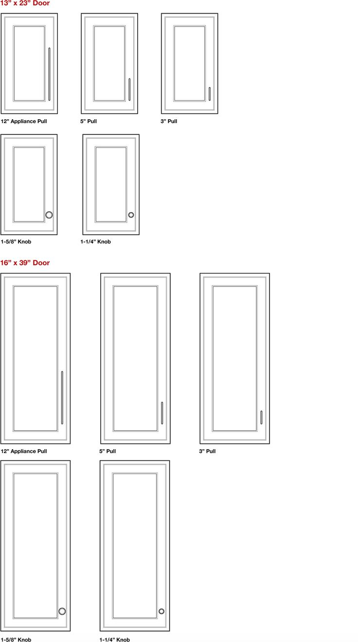 Cabinet Door Pull Placement Door Knob Gif Images Cabinet Door Hardware Placement Guidelines