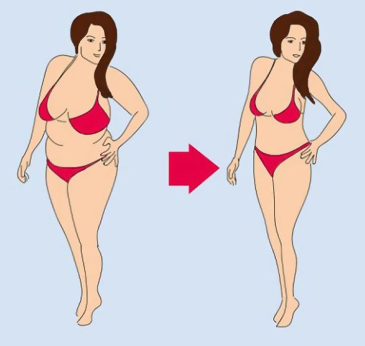 Как Дыханием Сжечь Жир. 15 минут в день для стройного тела — дыхательная гимнастика для похудения живота