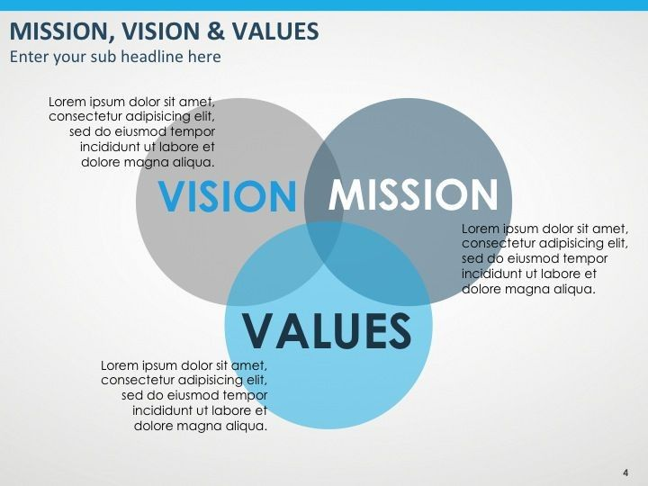 Vision mission values powerpoint template powerpoint for Vision board templates free