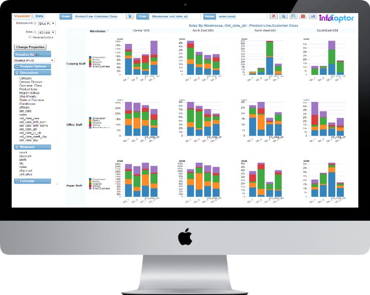 Dashboard Software #dashboards, #excel #dashboards,dashboard #software,dataviz,excel #dashboards #software #excel #dashboard, #access #dashboard, #oracle #dashboard,mysql #dashboard, #analytics,data #dashboard,, #executive #dashboards, #management #dashboards, #business #dashboards, #reporting #software, #reporting #dashboard, #kpi #monitor,kpi #scorecard, #business #intelligence #software, #executive #dashboards, #data #visualization #dashboards, #visual #analytics, #visual #analyzer,data…