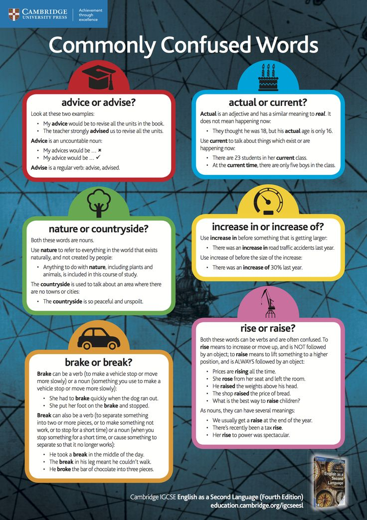 Teach English language learners about commonly confused words with our Pin and Print poster for September! Click the image to download this free poster and print to A3 for use in your classroom #cambridgeclassroom #igcse #engchat #elt