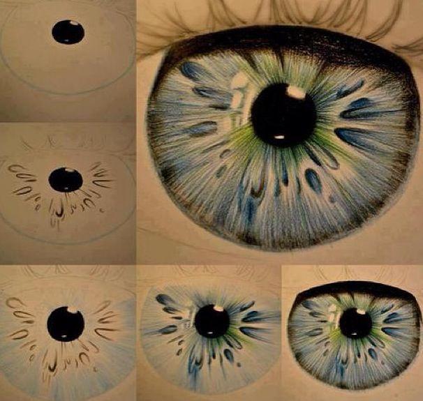 Drawing Eyes Tutorial