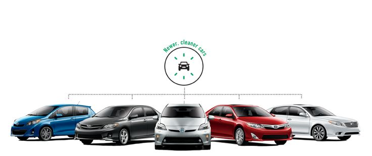 Mint cars on-demand / Enterprise CarShare