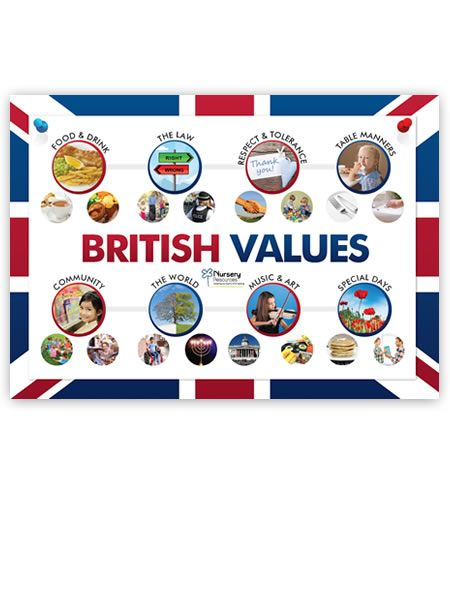 Great-British-Values-Poster