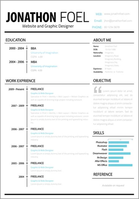 1000  ideas about plantilla curriculum vitae on pinterest