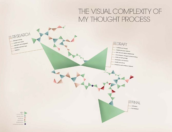 1000+ images about Infographics on Pinterest | Ramen, Sushi and ...