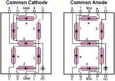 display 7 segmentos anodo y catodo comun conexion