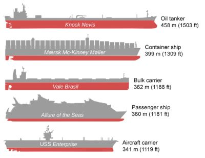 Maersk Triple E class - Wikipedia, the free encyclopedia