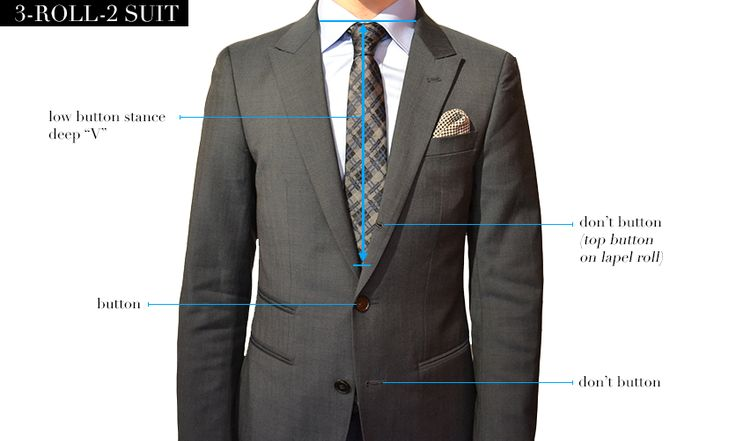Suiting 101: Two-Button or Three-Button Suit | The Compass