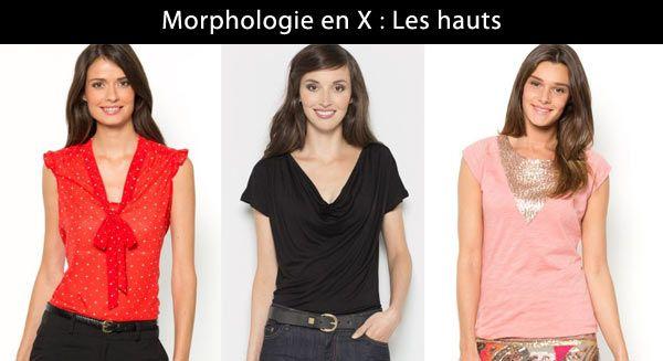 morphologie-X-hauts