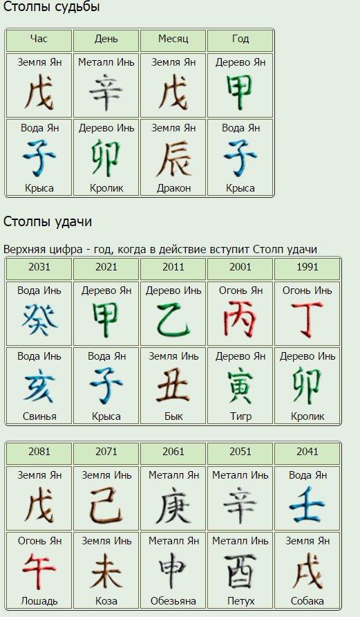 иероглифы фен-шуй в картинках и их значение