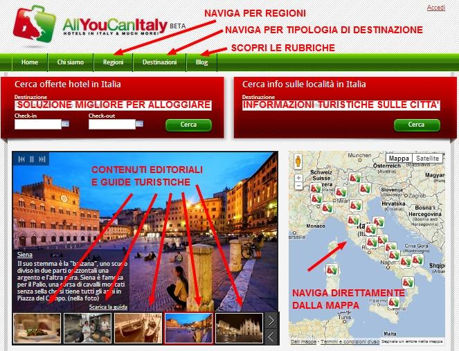 Come si usa il nostro sito (1) #tutorial #immagini #allyoucanitaly http://www.allyoucanitaly.it/