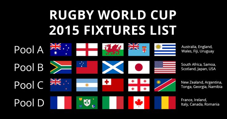 The regular Autumn International rugby matches will give way to something altogether bigger in 2015, when the Rugby World Cup comes to town! Twenty nations will compete for the ultimate prize in rugby, the Webb Ellis Cup, which was last won by New Zealand in 2011.