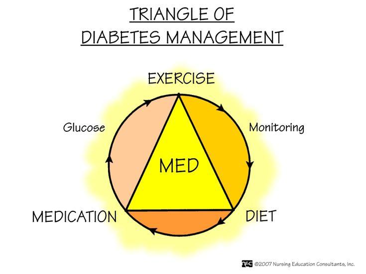 nursing management of malaria pdf