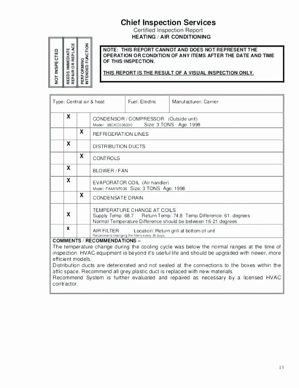 Plumbing Inspection Report Template Best Of 11 Best Images About Maintenance Checklists On Pinterest In 2021 Plumbing Inspection Plumbing Inspection Checklist