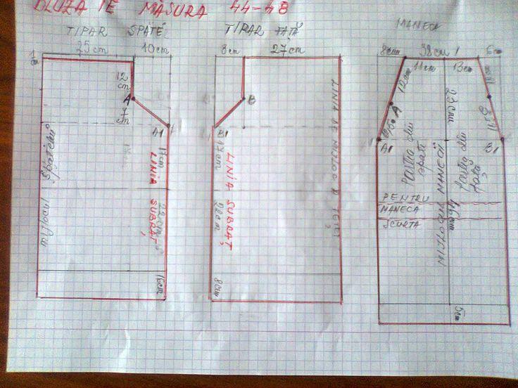 un blog pentru casă şi grădină