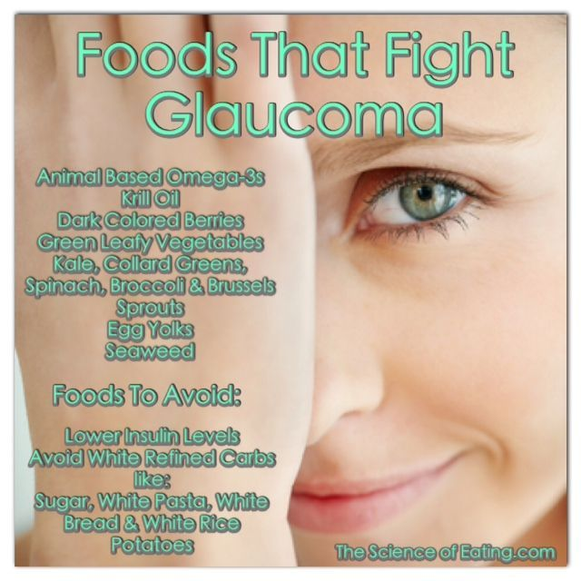 Foods That Fight Glaucoma
