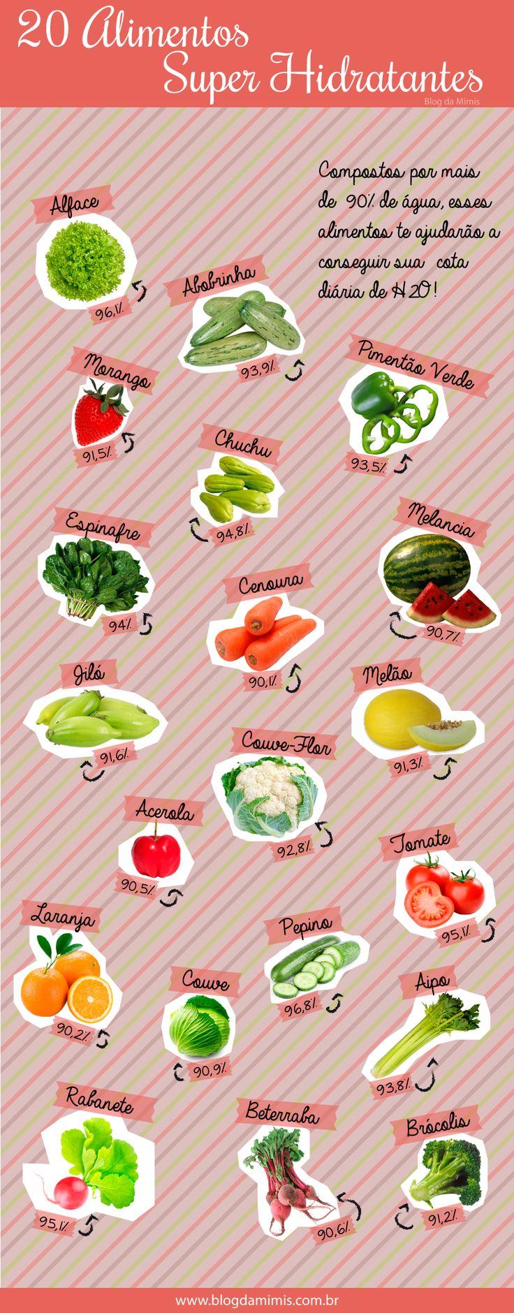 20 alimentos super hidratantes 4