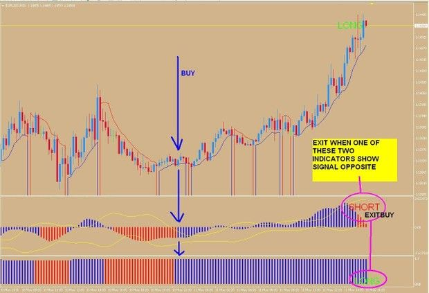 R035 Simple Forex Secret System Mt4
