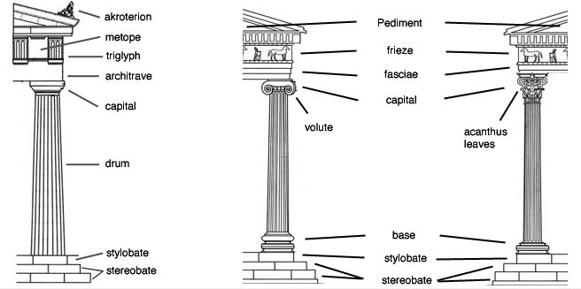 doric    column       diagram     Google Search   Architecture