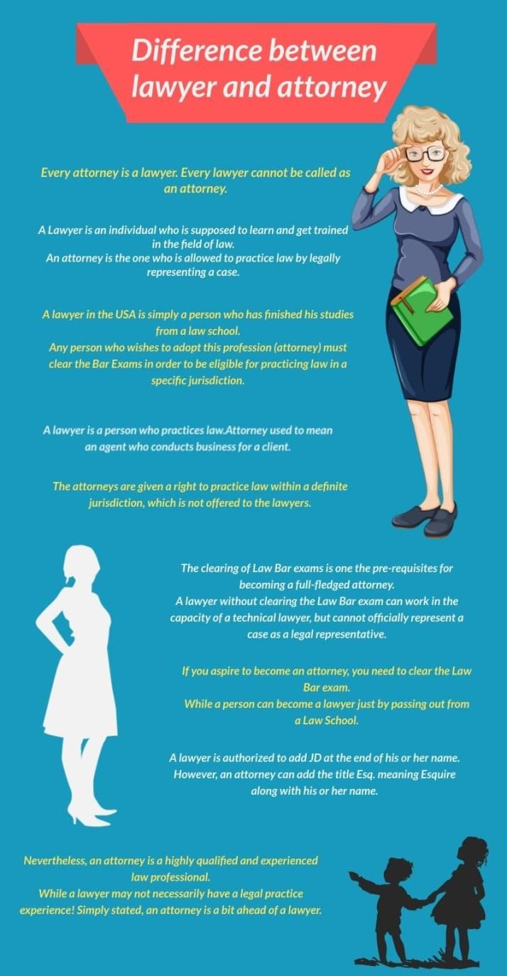 Difference Between Lawyer And Attorney Attorney Vs Lawyer Vs