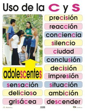 Afiche del uso de la c y s