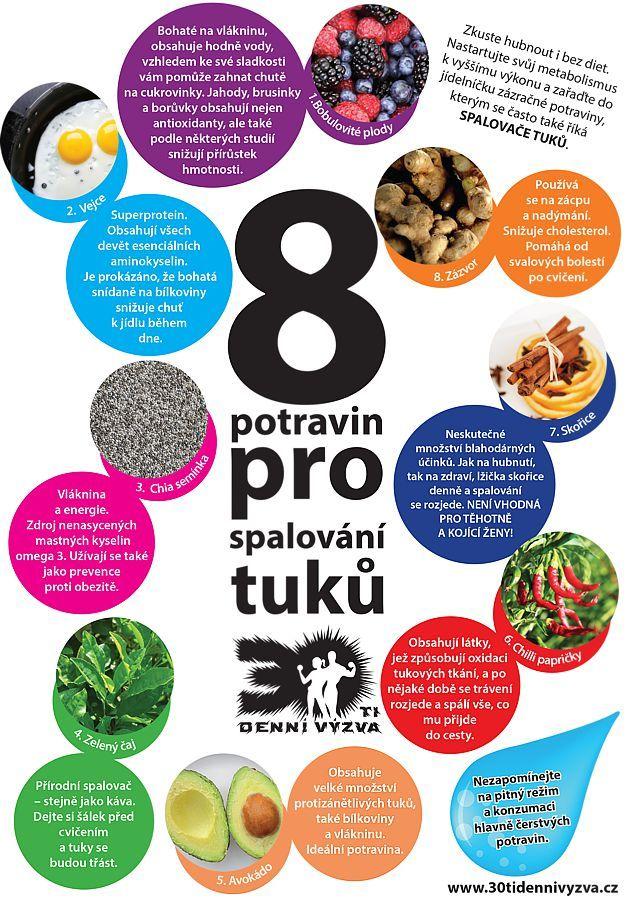 8 potravin pro spalování tuků - 30ti denní výzva