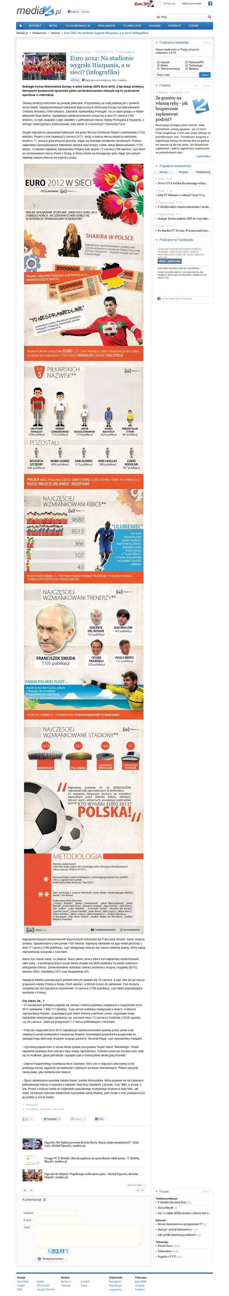 Artykuł opublikowany w środę (4 lipca) w portalu media2.pl, źródło: http://media2.pl/internet/93761-Euro-2012-Na-stadionie-wygrala-Hiszpania,-a-w-sieci-infografika.html