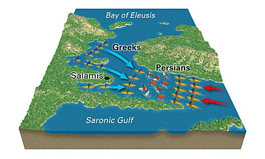 Dead Link Battle Map For The Battle Of Salamis Which Stopped The
