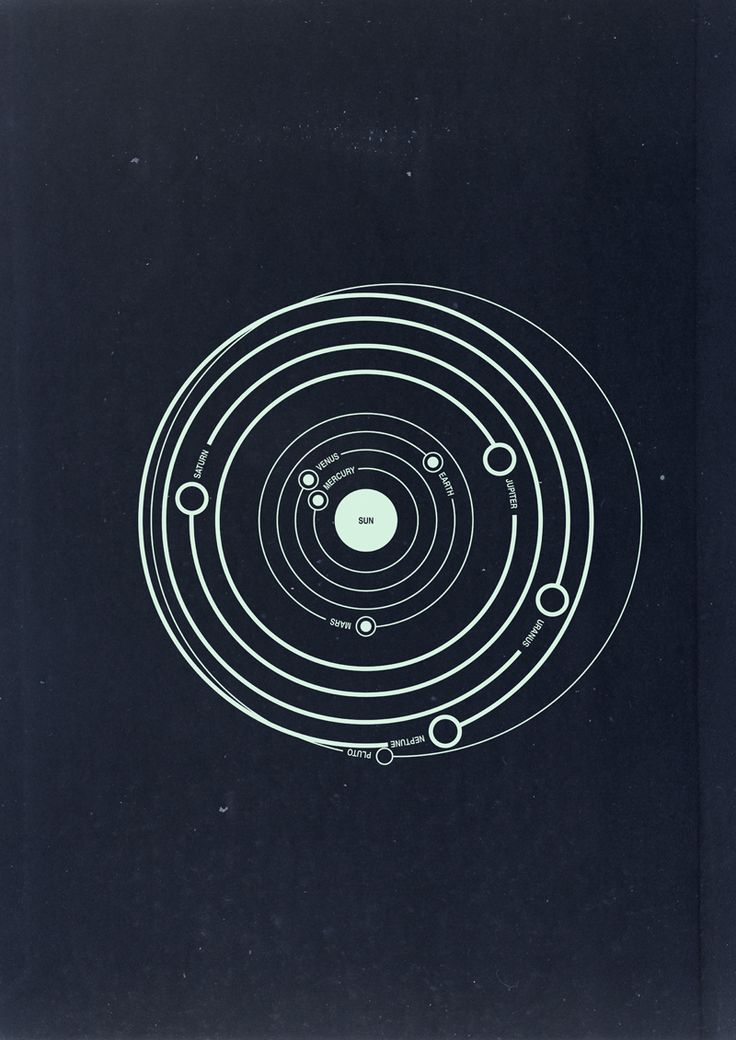 solar system 1890s - photo #21