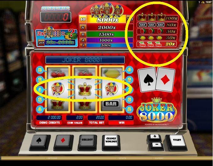 På høyre side av bildet kan du se verdien av forskjellige vinnerkombinasjoner av frukt og jokere. Spill den gratis: http://www.norskespilleautomater.net/joker8000