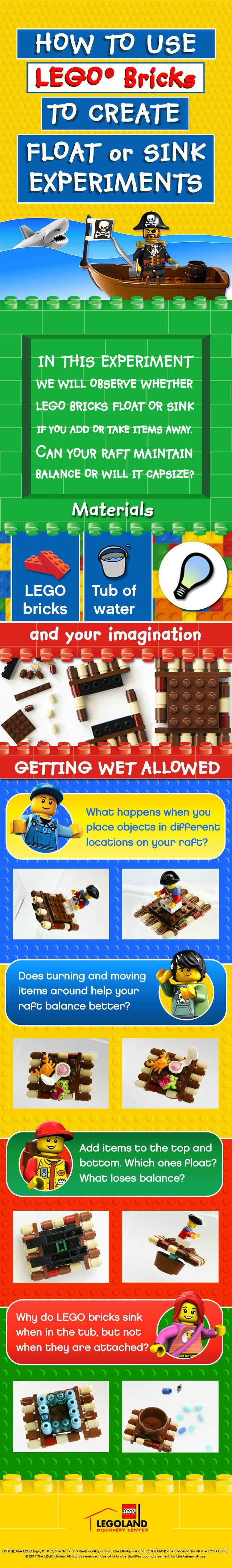 How to use LEGO Bricks to create Float or Sink Experiments and LEGO Learning. This info graphic was ponsored by LEGOLAND Discovery Center in Westchester England.