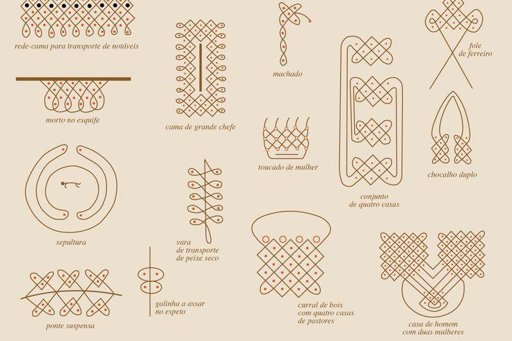 Os Tchokwe usam os desenhos na areia como ajuda quando contam histórias.
