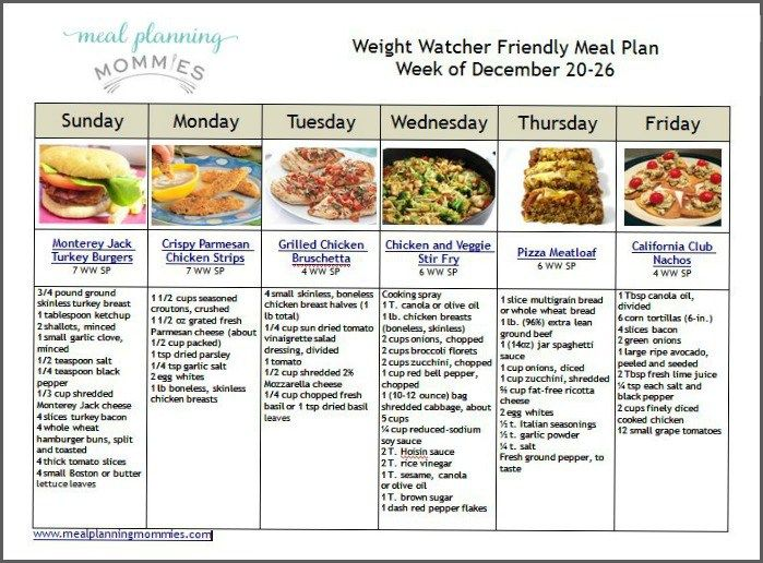 Best  Weight Watchers Meal Plans Ideas On   Weight