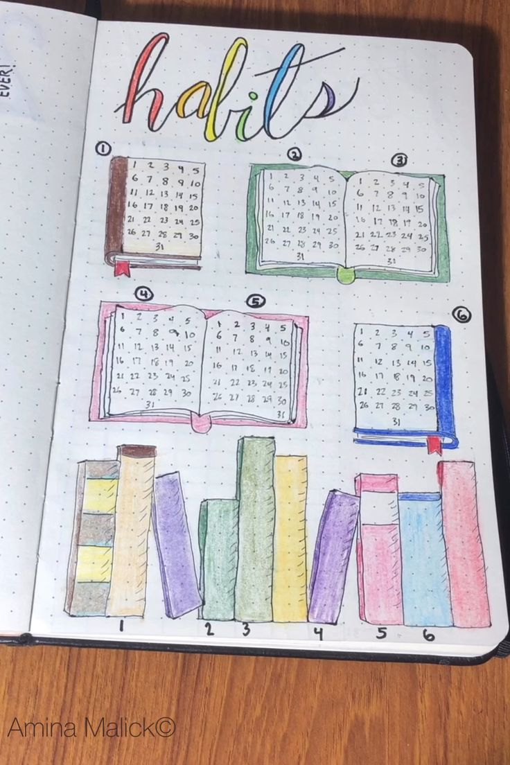 Back to School Habit Tracker!📚📖 - Team study The best image about di furniture for your taste You are looking for something and yo - Bullet Journal Inspo, Bullet Journal Notebook, Bullet Journal Aesthetic, Bullet Journal Ideas Pages, Bullet Journal Layout, Book Journal, Bullet Journal Reading Log, Back To School Bullet Journal, Bullet Journal Weight Loss Tracker