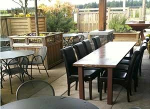 Restaurants and bars with patios or outdoor seating in Portland Oregon