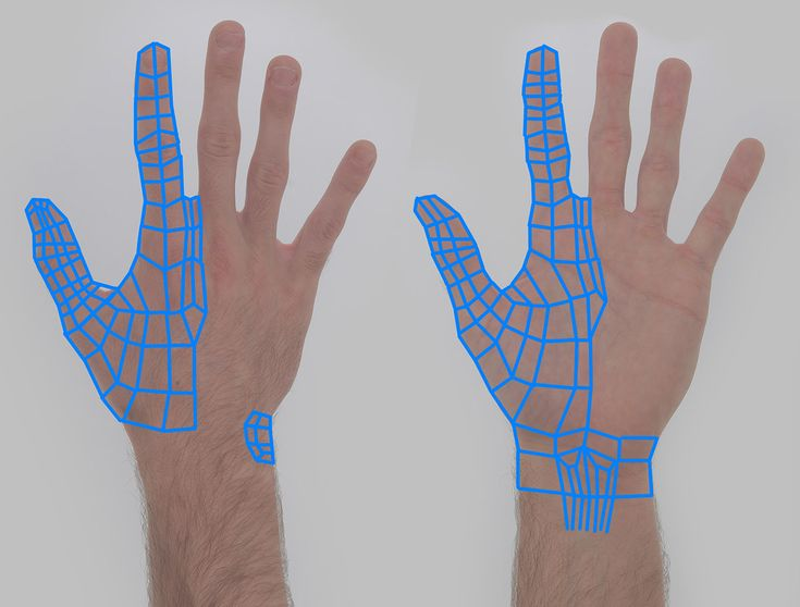 hand topology animation