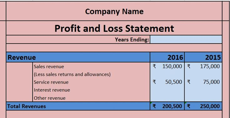 Download Profit and Loss Account Excel Template Profit