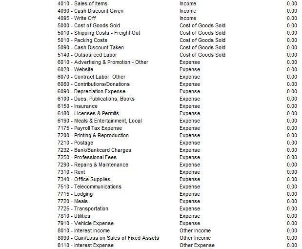 Auto Repair Shop: Chart Of Accounts For Auto Repair Shop