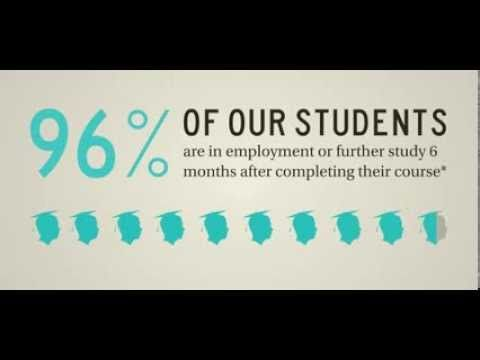University of Northampton Graduate Case Studies - YouTube