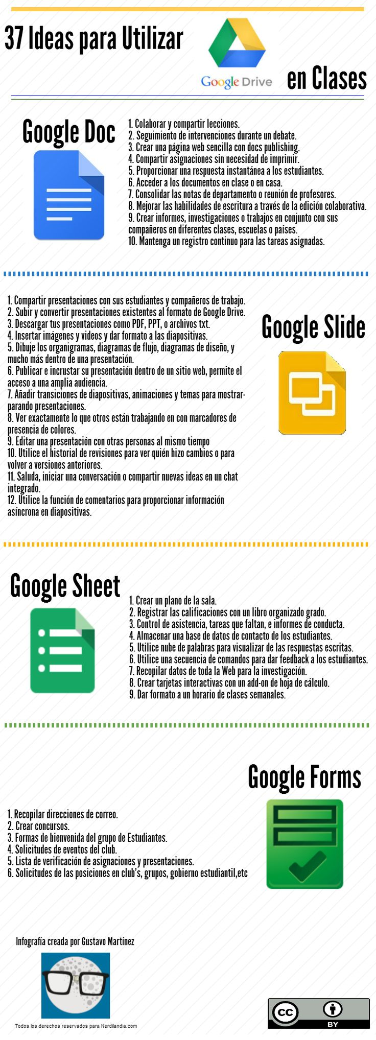 37 ideas para usar Google Drive en clase #infografia #infographic #education