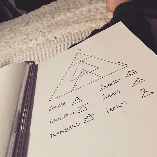 25 best ideas about geometric tattoo meaning on pinterest for Minimalist bedeutung