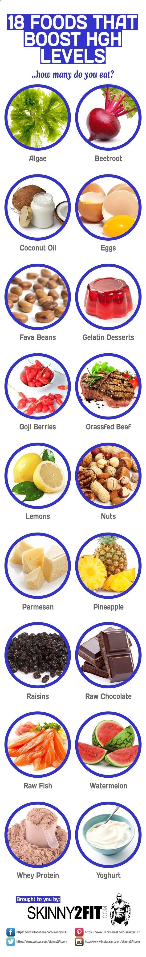 To increase strength and muscle mass you need to make sure your HGH levels and testosterone levels are high. These HGH boosting foods will help ensure a natural boost to your Human Growth Hormone levels.