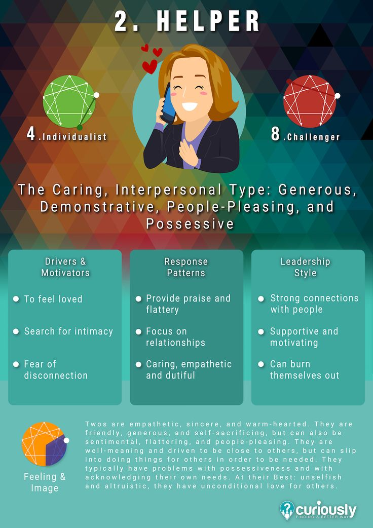 16 Best Enneagram Type 5 Wing 6 Images On Pinterest Enneagram Types Personality And