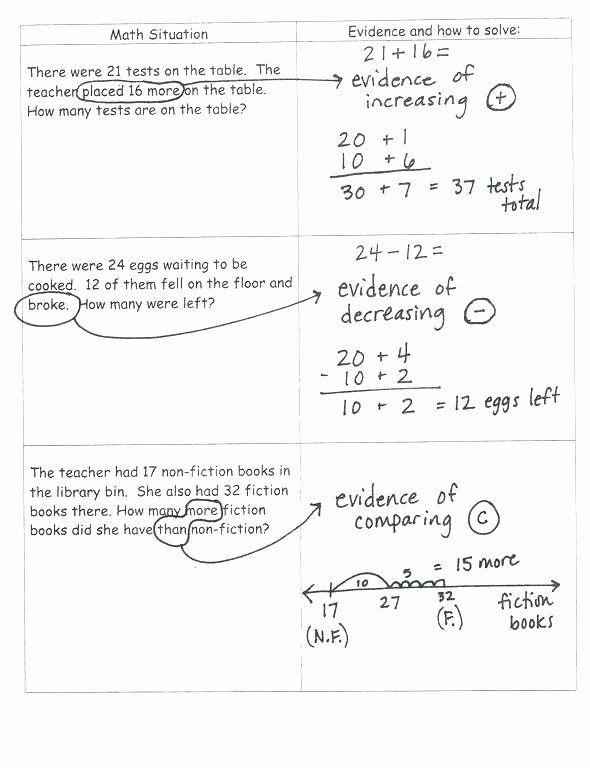Printable Pronouns Worksheets Ela Math Worksheets Kick Mon Core