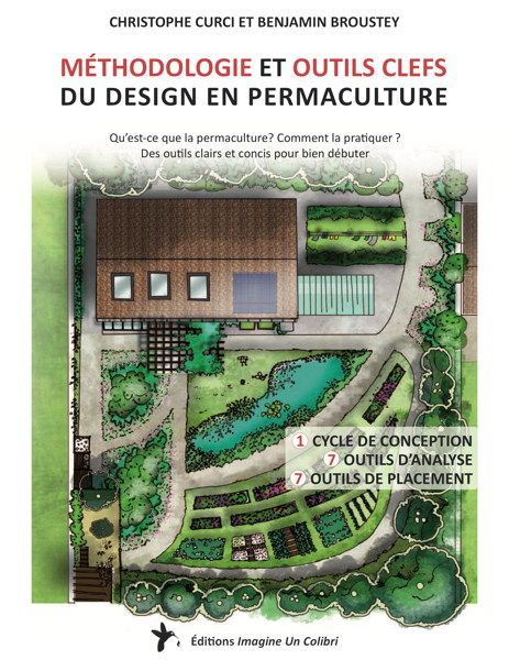 17 best ideas about permaculture design on pinterest for Permaculture en pratique