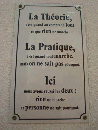 Théorie et pratique.
