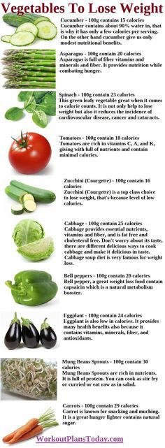 10 Vegetables To Lose Weight